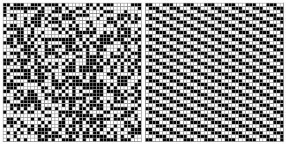 Pi Digits -- from Wolfram MathWorld