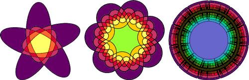 Venn Diagram From Wolfram Mathworld