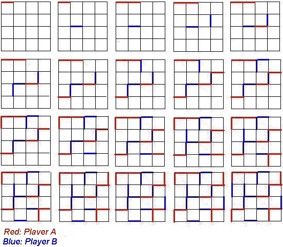 graphic relating to Dots and Boxes Game Printable identified as Dots and Packing containers -- in opposition to Wolfram MathWorld
